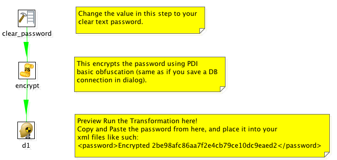 Encrypt PDI passwords | Goodman on BI