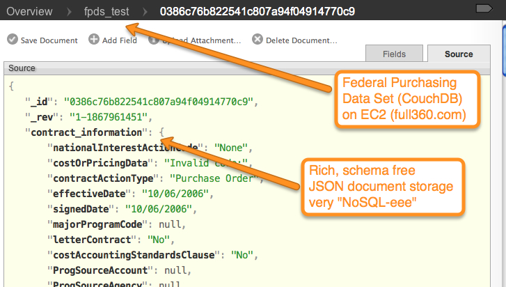 here u0027s a couple of screenshots from futon that show the source data docs and then the couchdb view  sql access to couchdb views  rh   forums pentaho