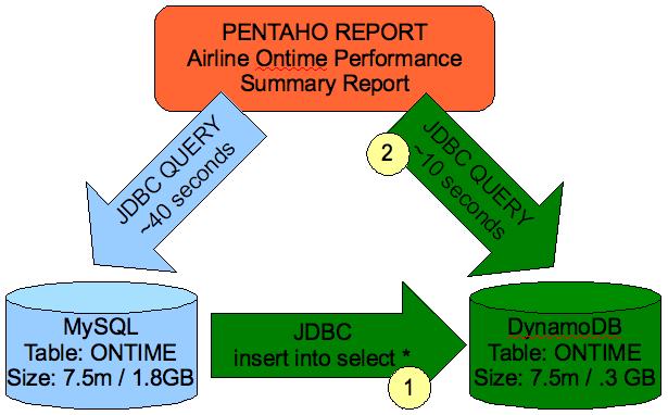 Pentaho | Goodman on BI